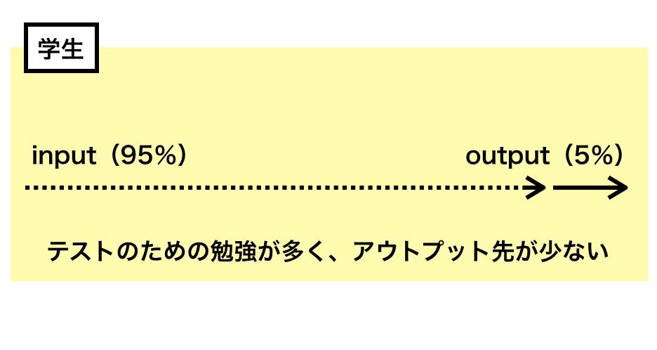 スクリーンショット 2019-09-06 13.18.28