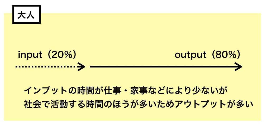 スクリーンショット 2019-09-06 13.18.34
